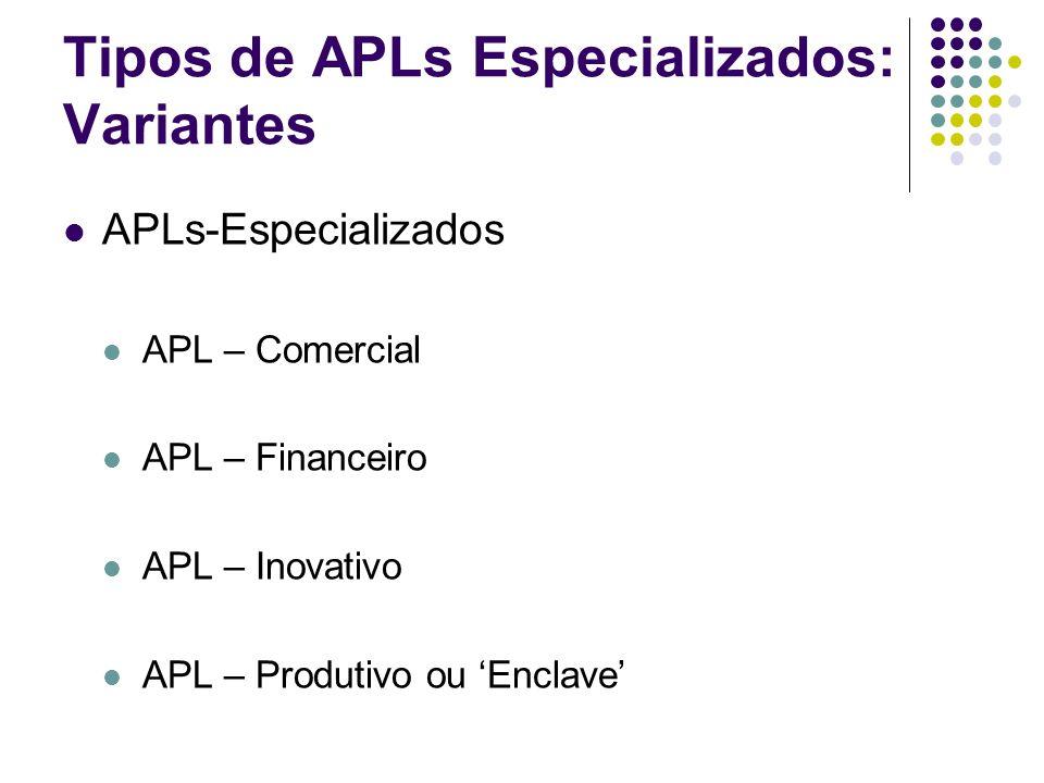 Tipos de APLs Especializados: Variantes