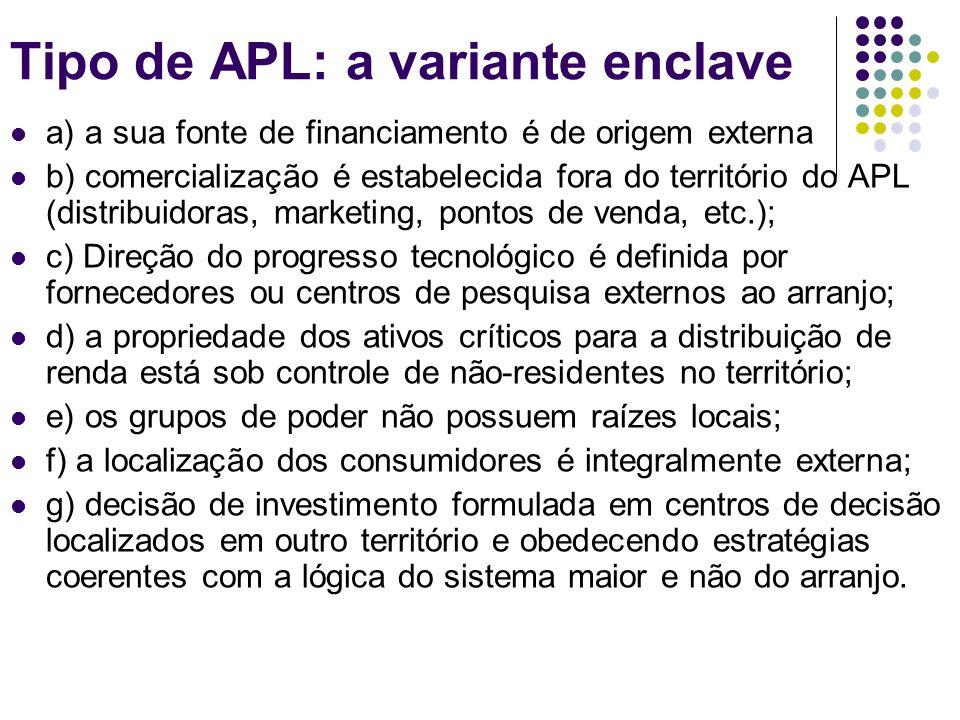 Tipo de APL: a variante enclave
