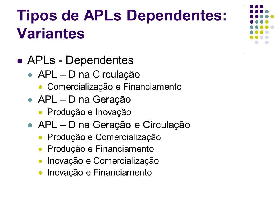 Tipos de APLs Dependentes: Variantes