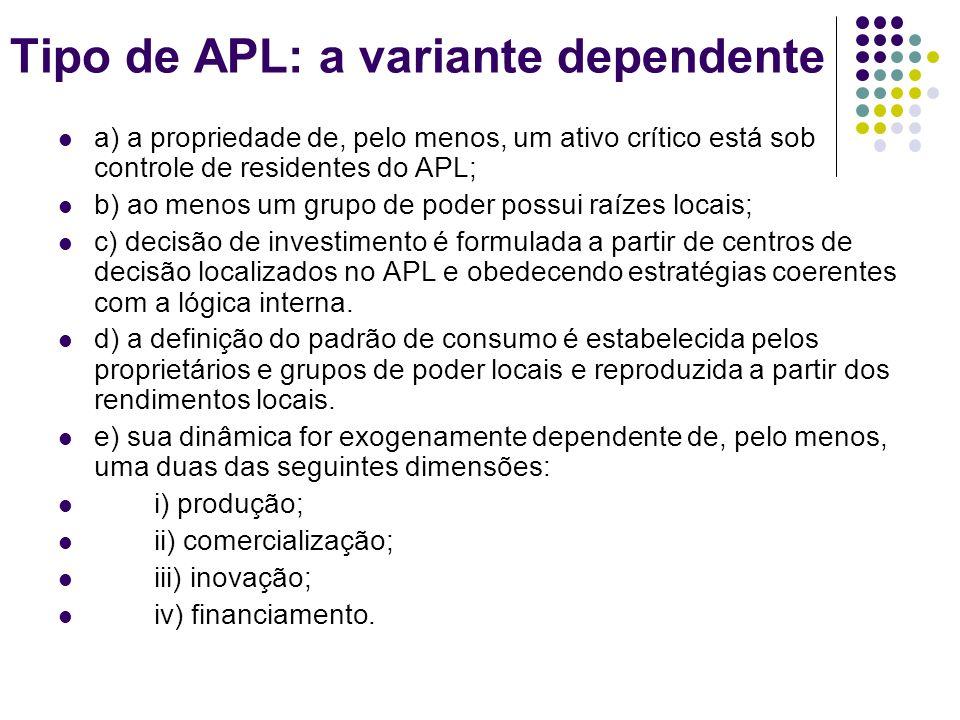 Tipo de APL: a variante dependente