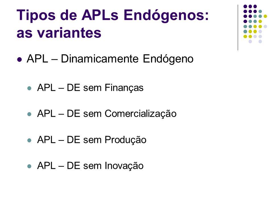 Tipos de APLs Endógenos: as variantes