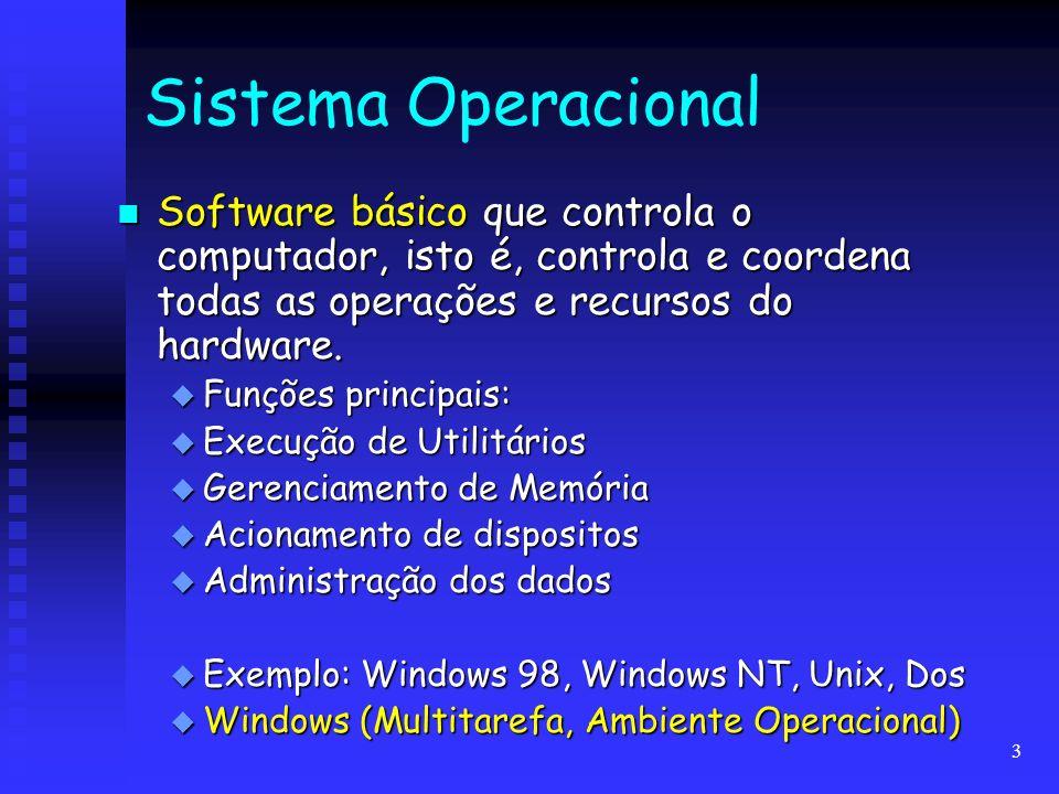 Sistema OperacionalSoftware básico que controla o computador, isto é, controla e coordena todas as operações e recursos do hardware.