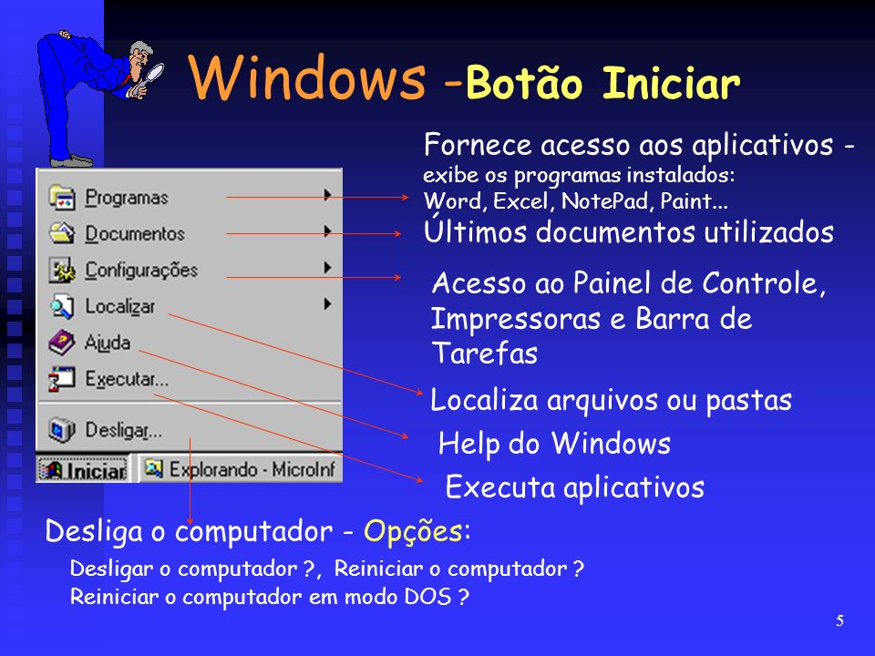 Windows -Botão Iniciar