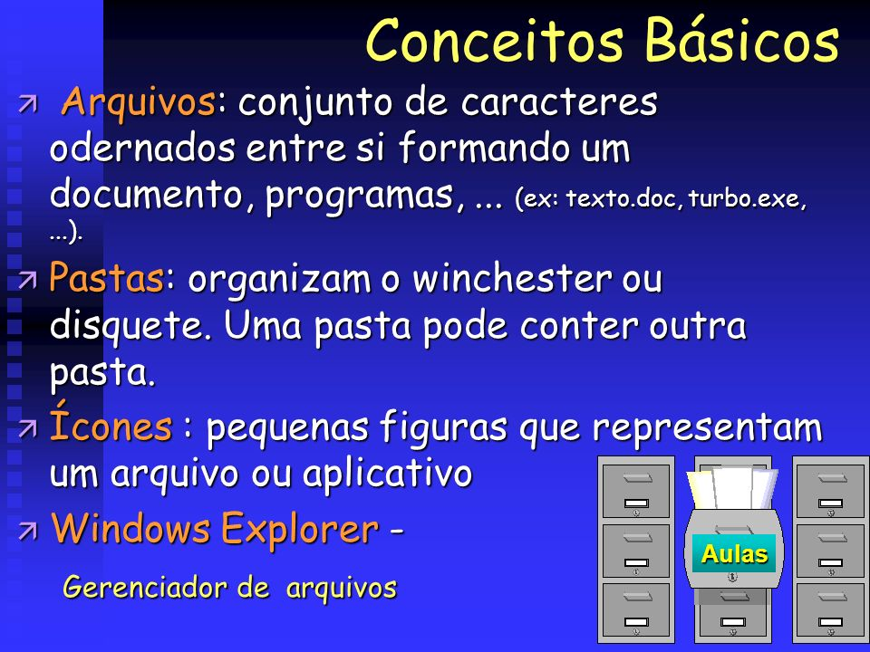 Conceitos Básicos Arquivos: conjunto de caracteres odernados entre si formando um documento, programas, ... (ex: texto.doc, turbo.exe, ...).