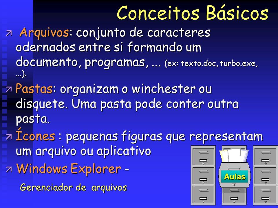 Conceitos BásicosArquivos: conjunto de caracteres odernados entre si formando um documento, programas, ... (ex: texto.doc, turbo.exe, ...).