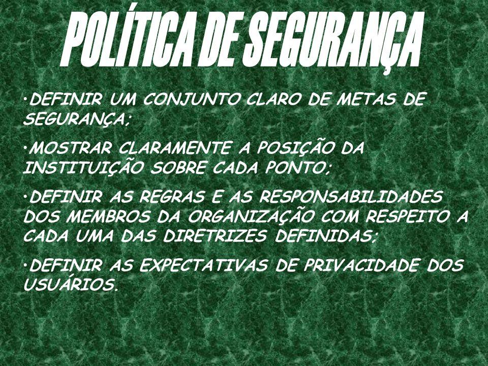 POLÍTICA DE SEGURANÇA DEFINIR UM CONJUNTO CLARO DE METAS DE SEGURANÇA;