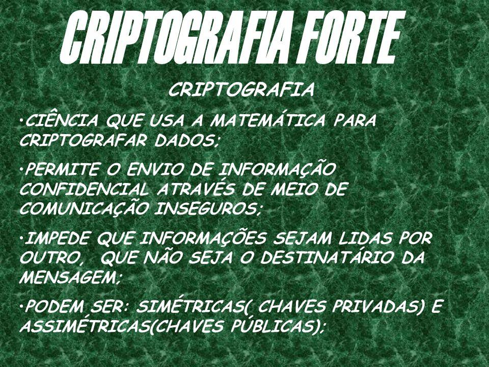 CRIPTOGRAFIA FORTE CRIPTOGRAFIA