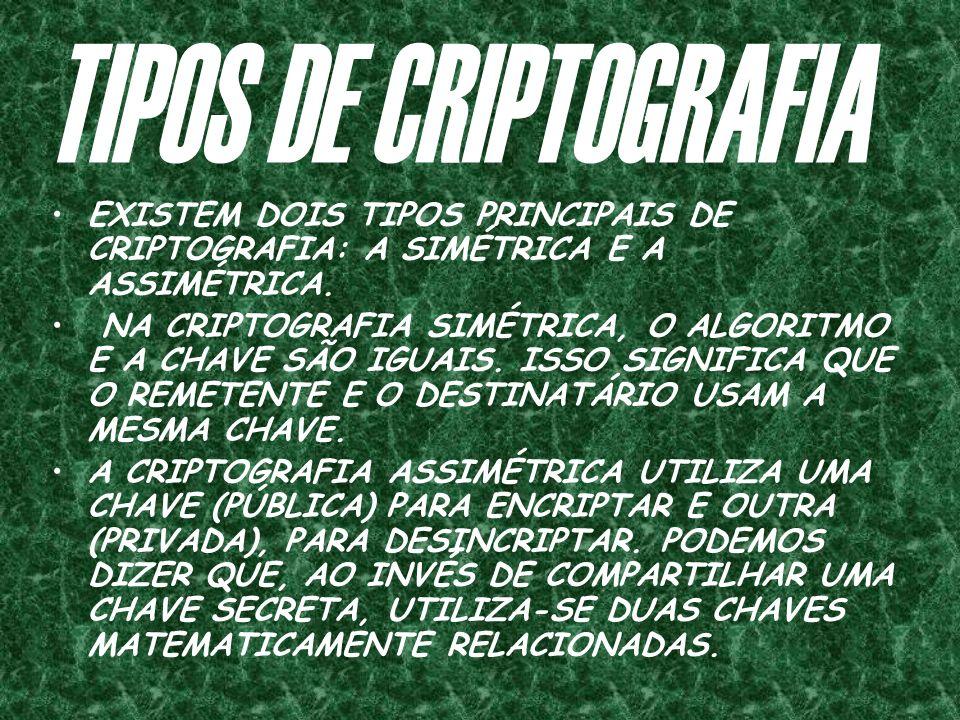 TIPOS DE CRIPTOGRAFIA EXISTEM DOIS TIPOS PRINCIPAIS DE CRIPTOGRAFIA: A SIMÉTRICA E A ASSIMÉTRICA.
