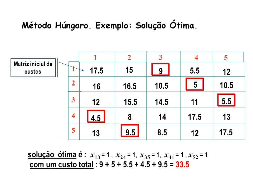 Método Húngaro. Exemplo: Solução Ótima.
