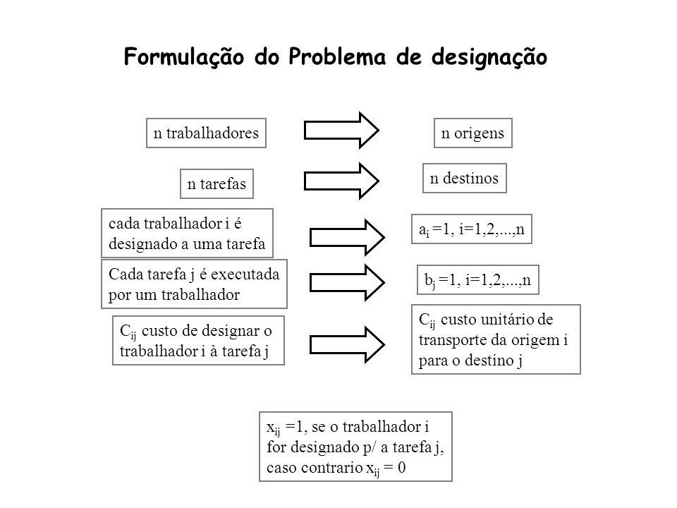 Formulação do Problema de designação