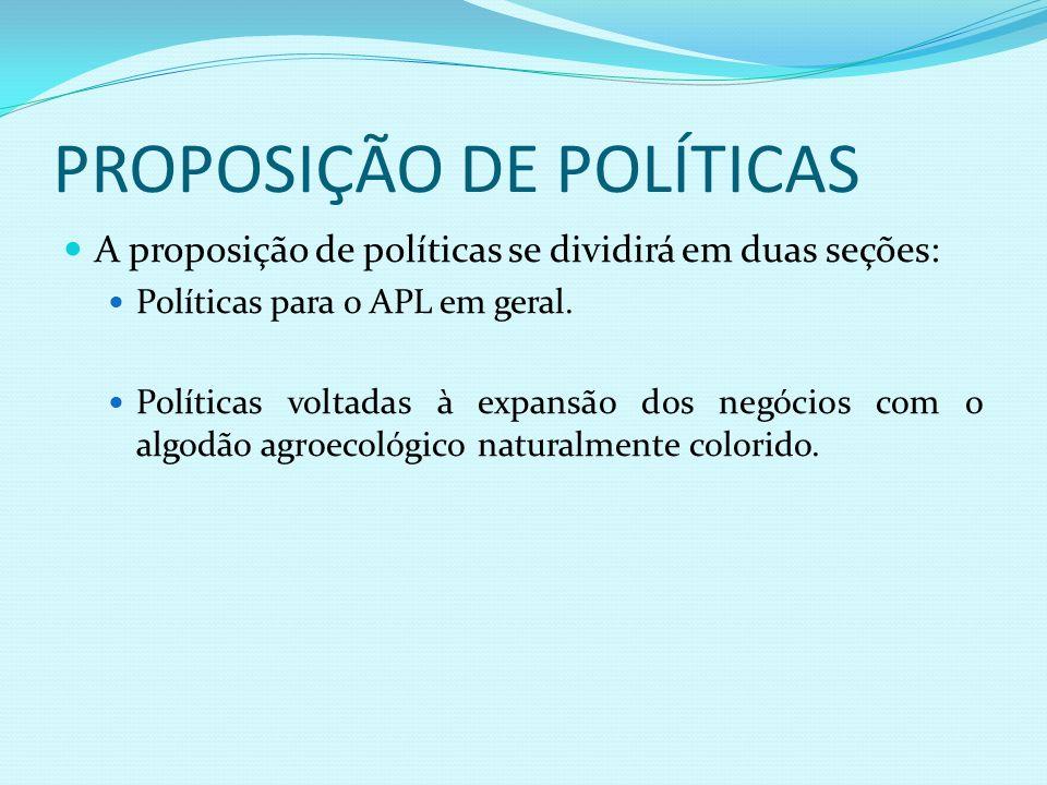 PROPOSIÇÃO DE POLÍTICAS