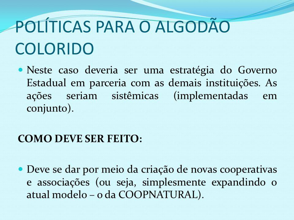 POLÍTICAS PARA O ALGODÃO COLORIDO