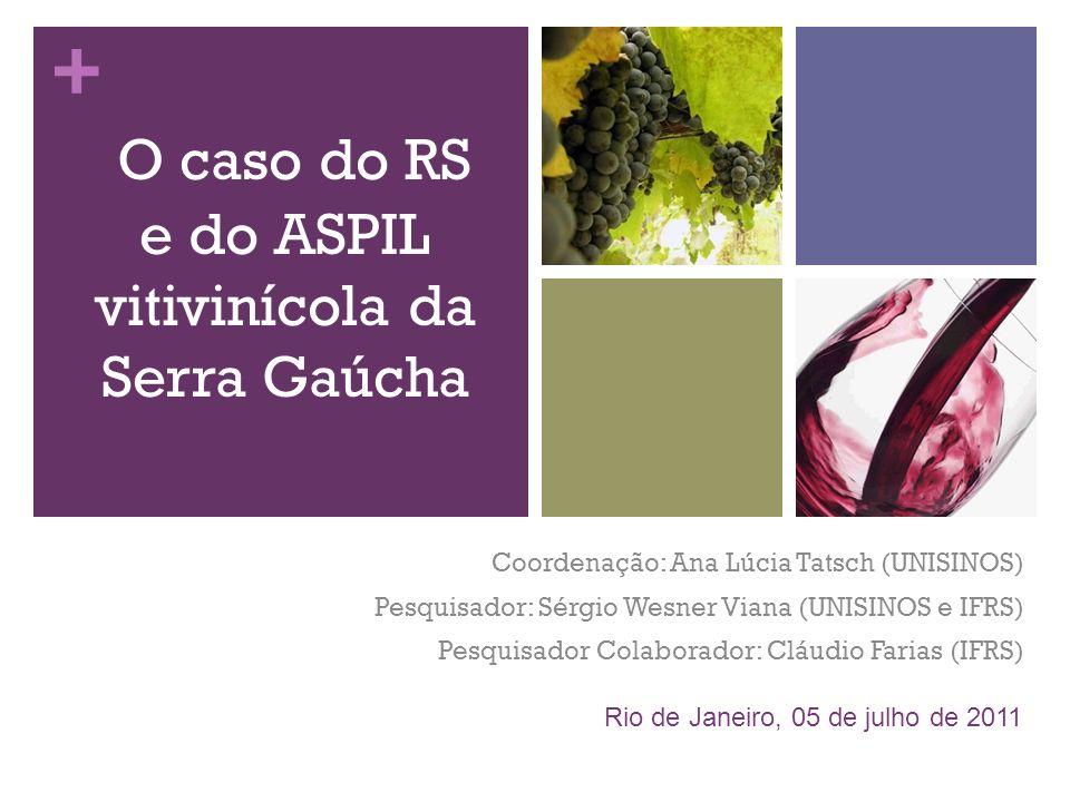 O caso do RS e do ASPIL vitivinícola da Serra Gaúcha