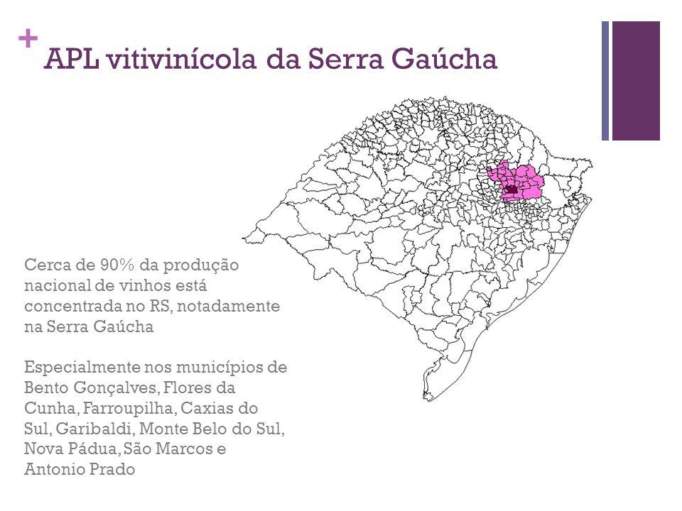 APL vitivinícola da Serra Gaúcha