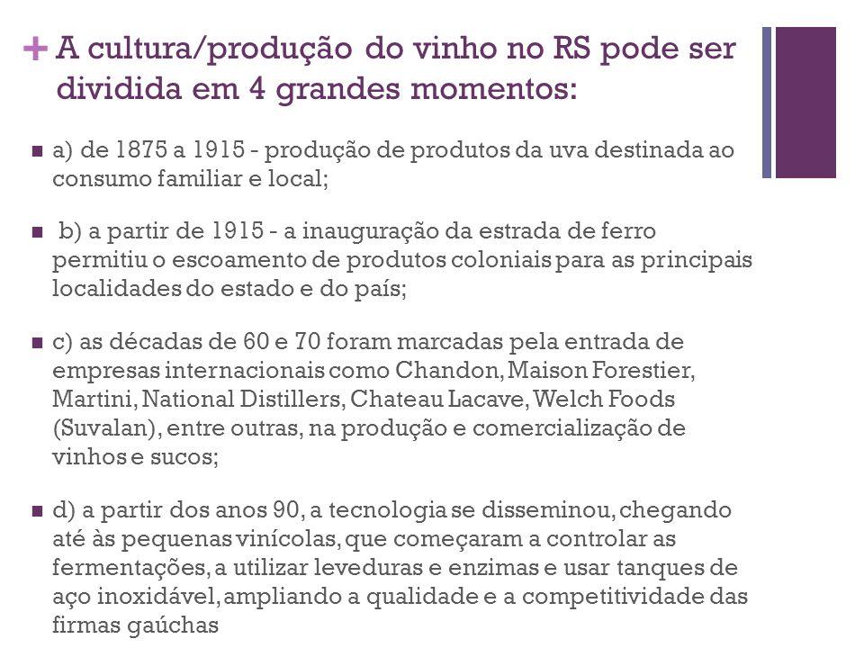 A cultura/produção do vinho no RS pode ser dividida em 4 grandes momentos: