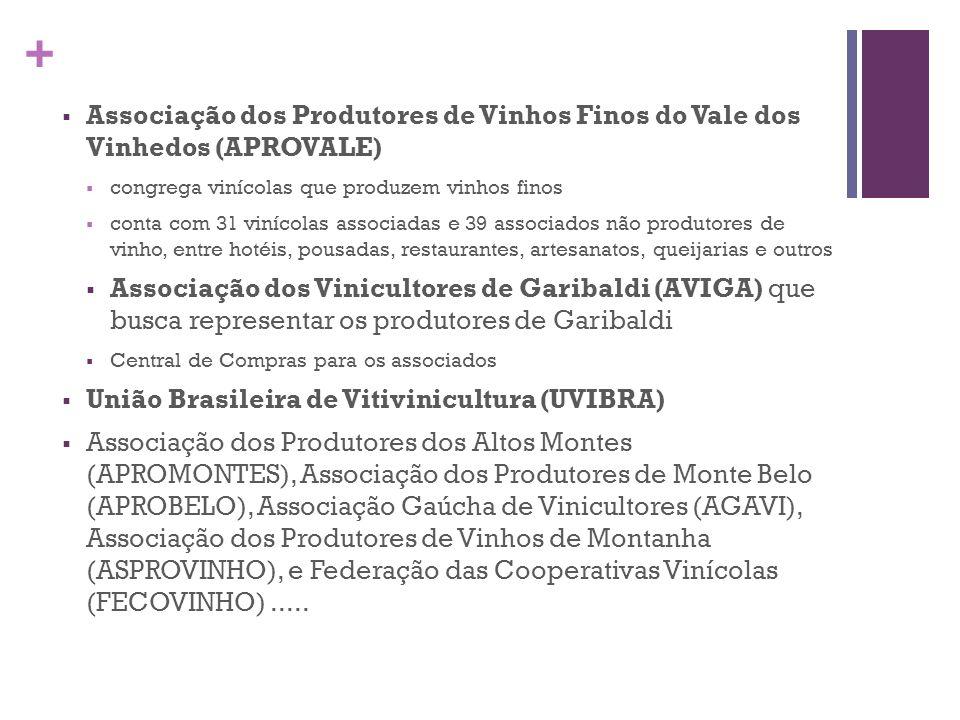 União Brasileira de Vitivinicultura (UVIBRA)