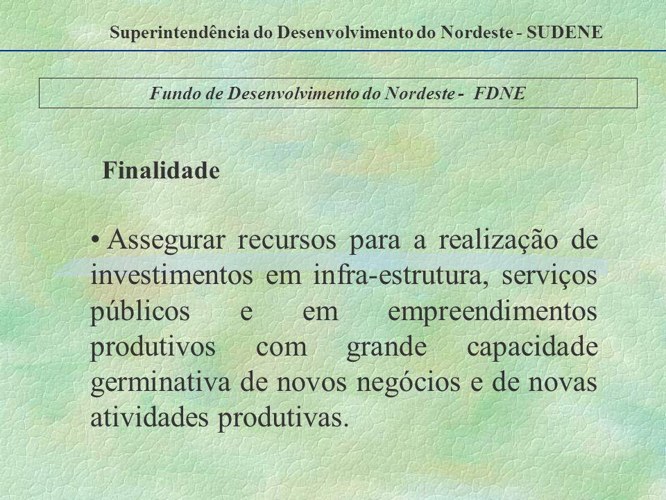 Fundo de Desenvolvimento do Nordeste - FDNE