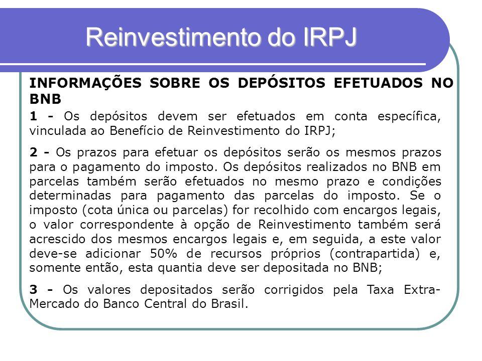 Reinvestimento do IRPJ