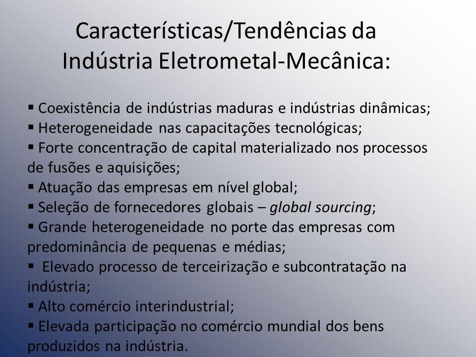 Características/Tendências da Indústria Eletrometal-Mecânica:
