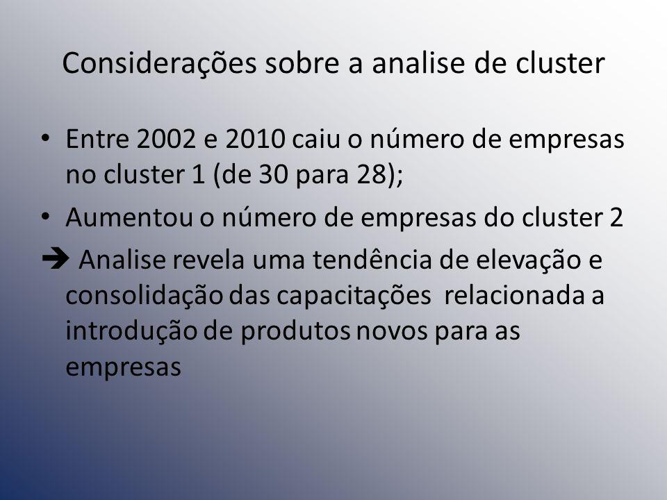 Considerações sobre a analise de cluster