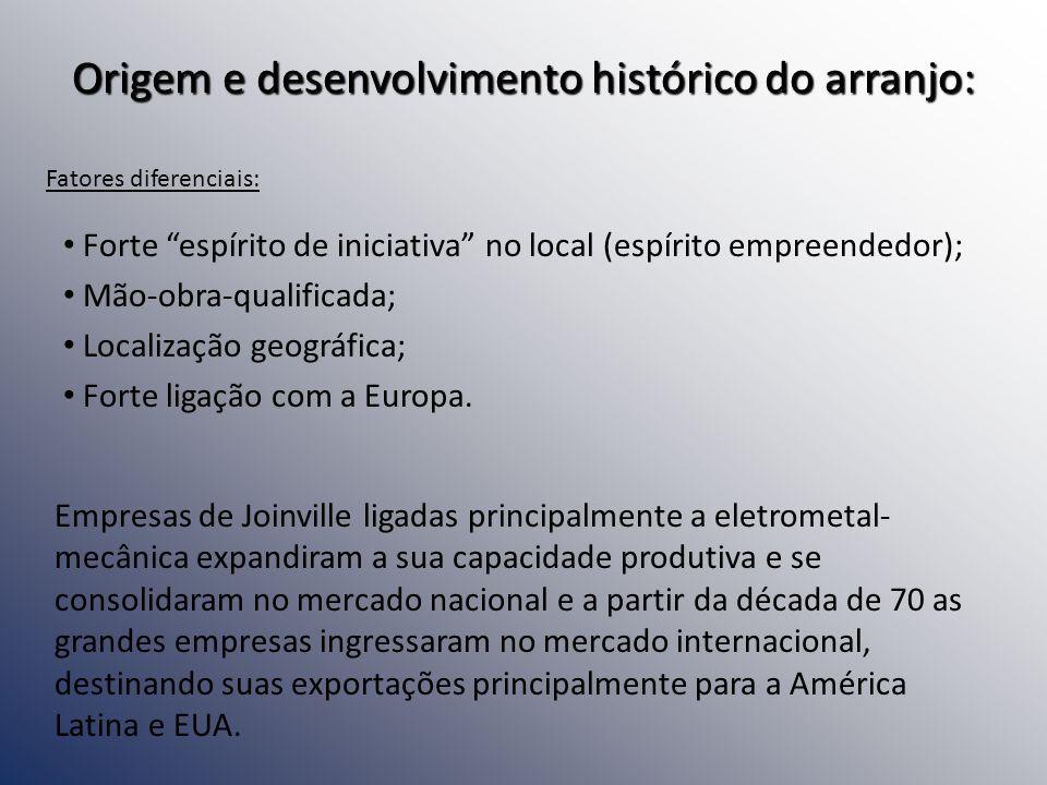 Origem e desenvolvimento histórico do arranjo: