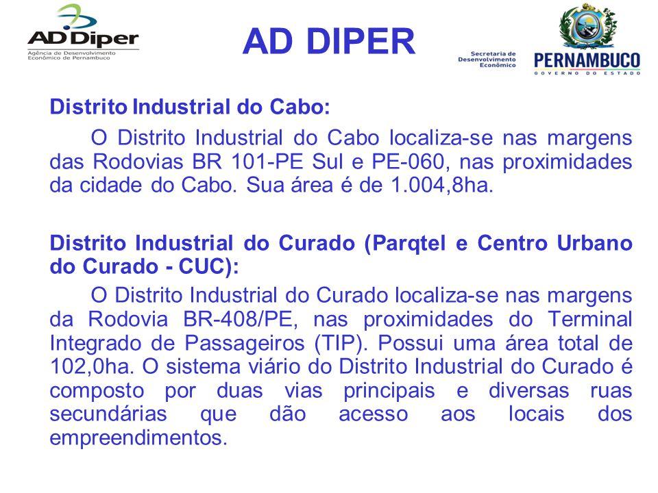 AD DIPER Distrito Industrial do Cabo: