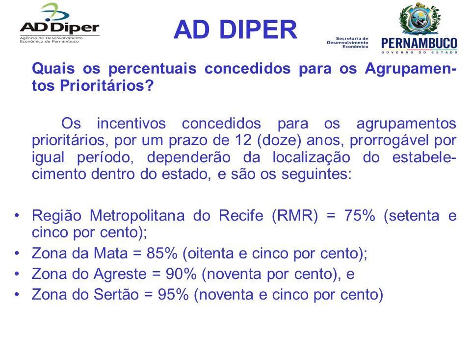 AD DIPER Quais os percentuais concedidos para os Agrupamen-tos Prioritários