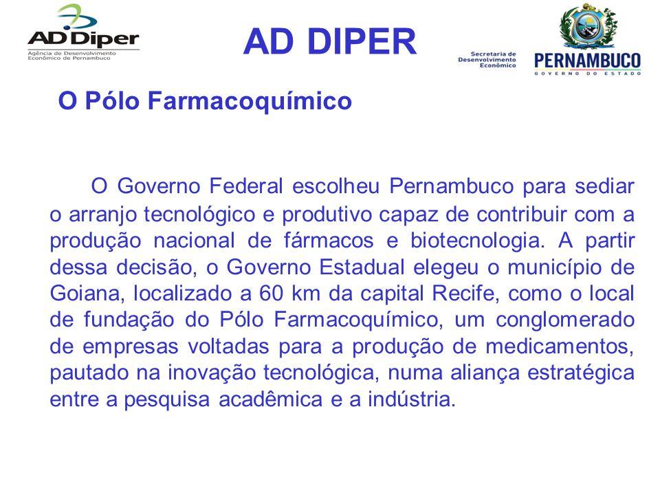 AD DIPER O Pólo Farmacoquímico.