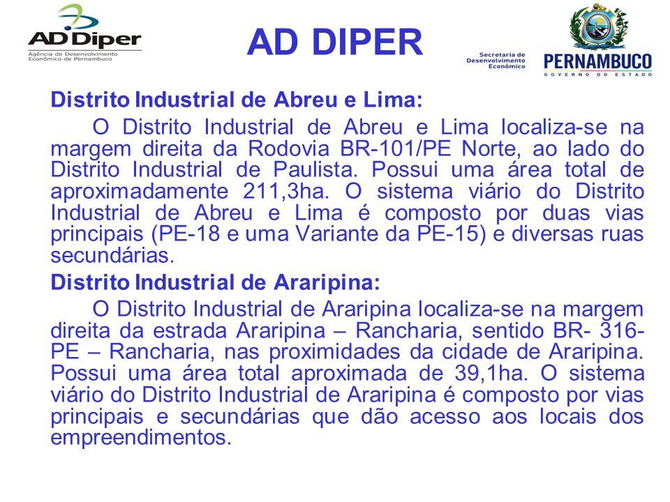 AD DIPER Distrito Industrial de Abreu e Lima: