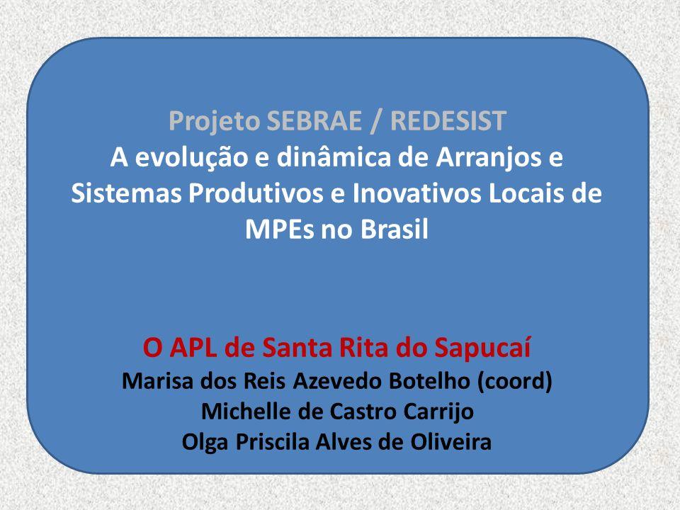 O APL de Santa Rita do Sapucaí