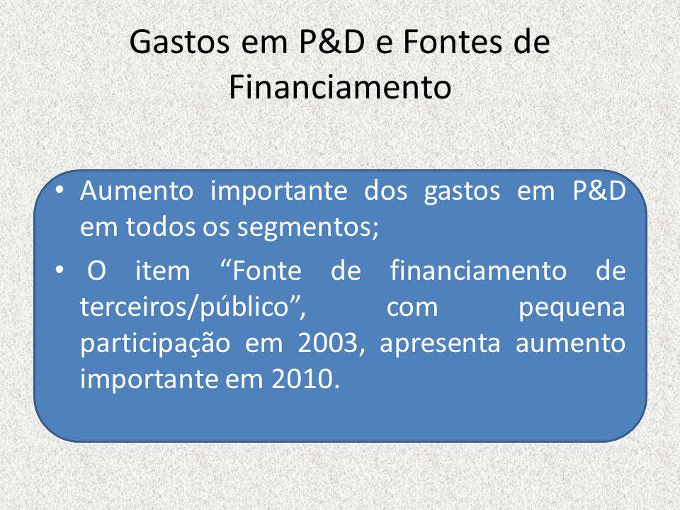 Gastos em P&D e Fontes de Financiamento