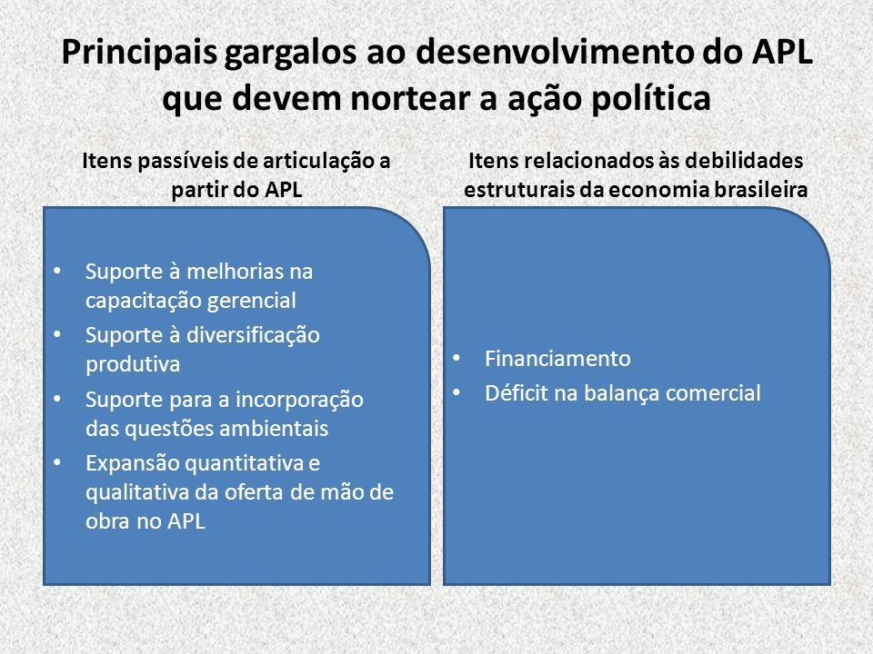 Principais gargalos ao desenvolvimento do APL que devem nortear a ação política