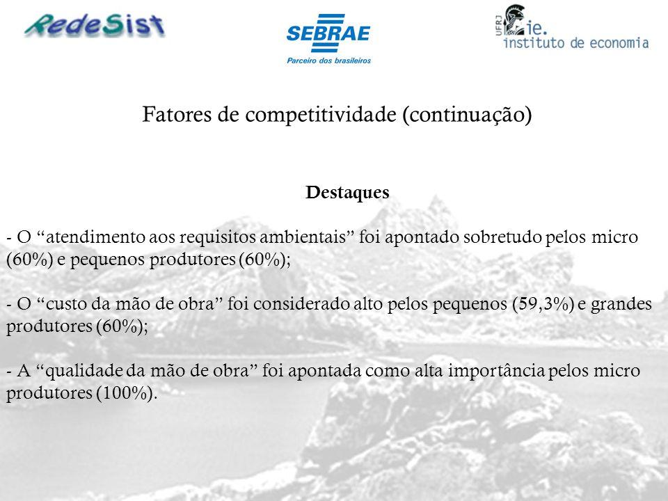 Fatores de competitividade (continuação)