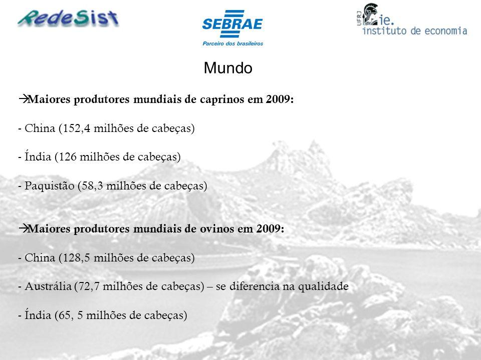 Mundo Maiores produtores mundiais de caprinos em 2009: