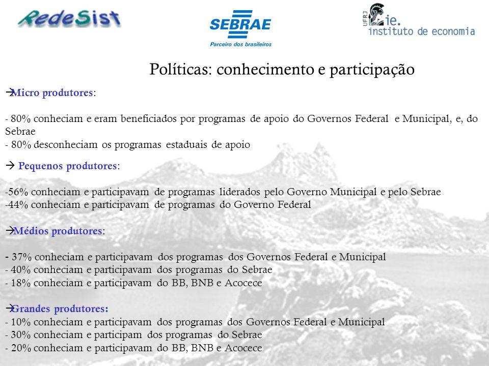 Políticas: conhecimento e participação