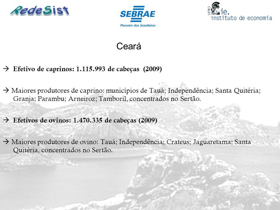 Ceará Efetivo de caprinos: 1.115.993 de cabeças (2009)