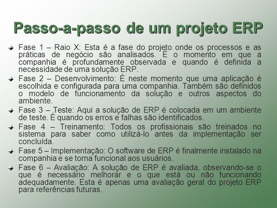 Passo-a-passo de um projeto ERP