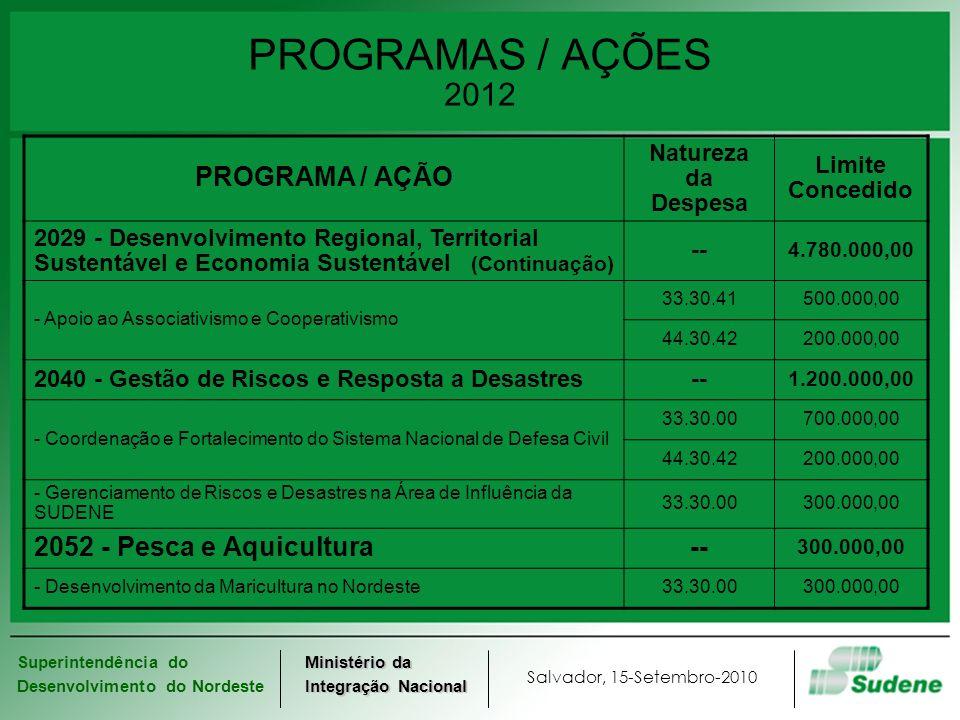 PROGRAMAS / AÇÕES 2012 PROGRAMA / AÇÃO 2052 - Pesca e Aquicultura