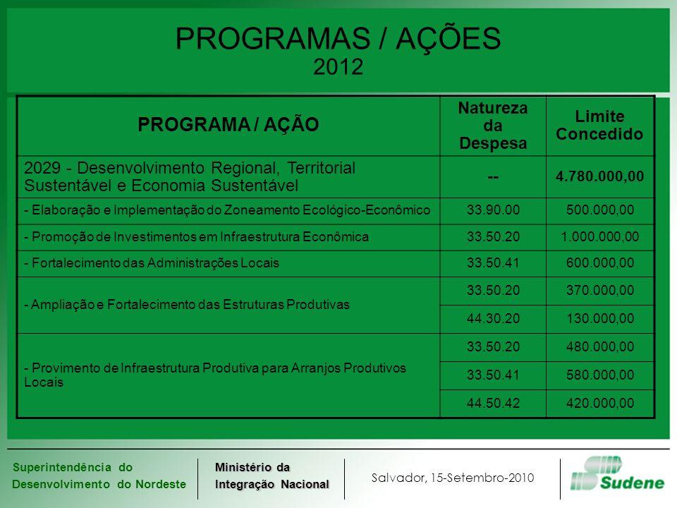 PROGRAMAS / AÇÕES 2012 PROGRAMA / AÇÃO Natureza da Despesa