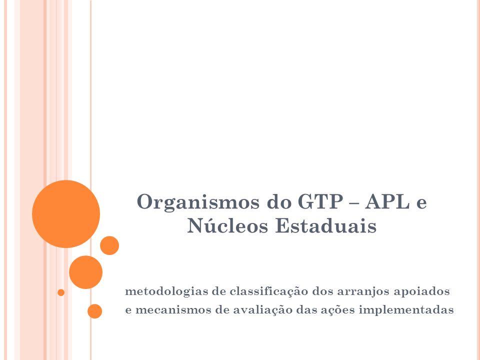 Organismos do GTP – APL e Núcleos Estaduais