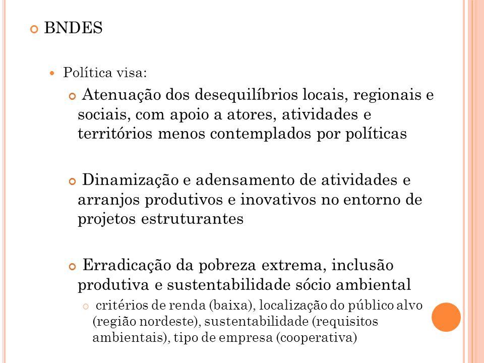 BNDES Política visa: