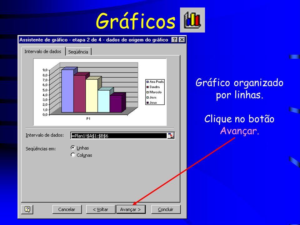 Gráficos Gráfico organizado por linhas. Clique no botão Avançar.