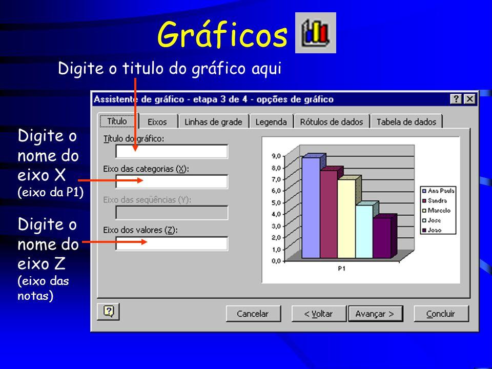 Gráficos Digite o titulo do gráfico aqui Digite o nome do eixo X