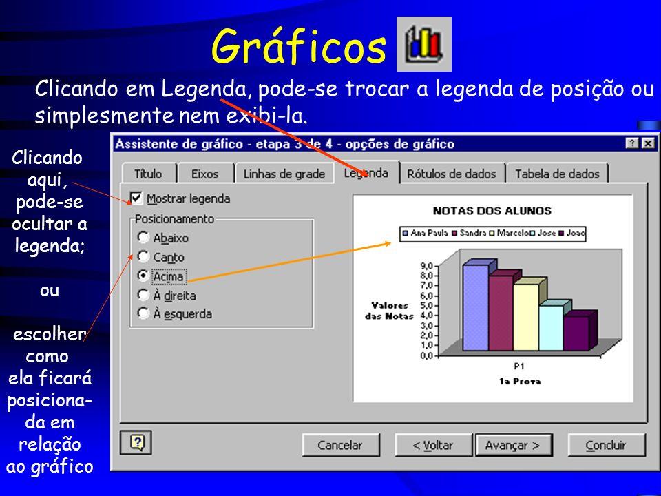 Gráficos Clicando em Legenda, pode-se trocar a legenda de posição ou