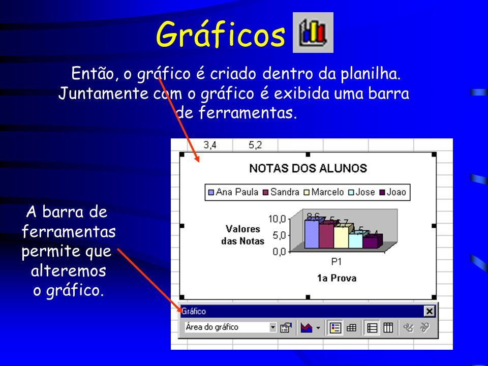 Gráficos Então, o gráfico é criado dentro da planilha.