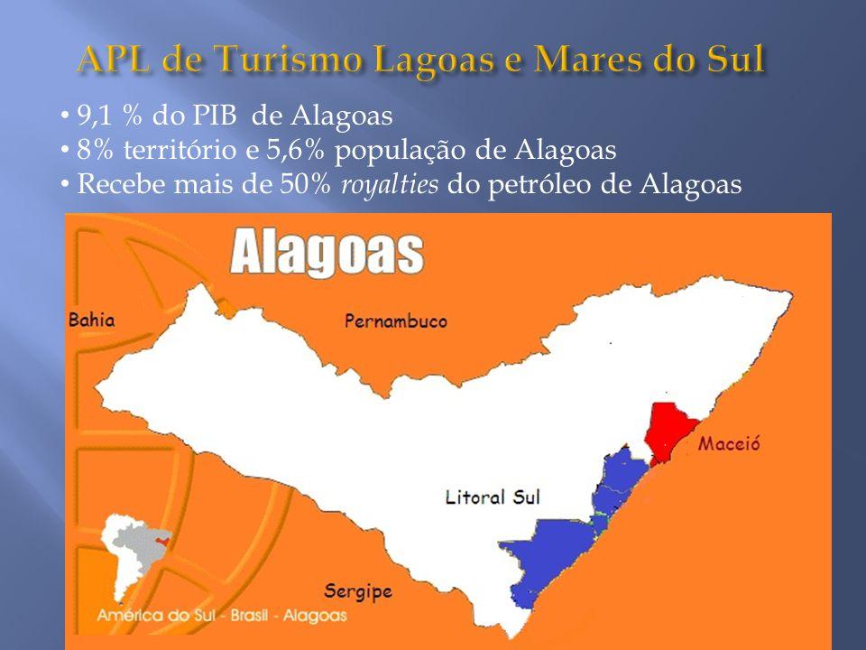 APL de Turismo Lagoas e Mares do Sul