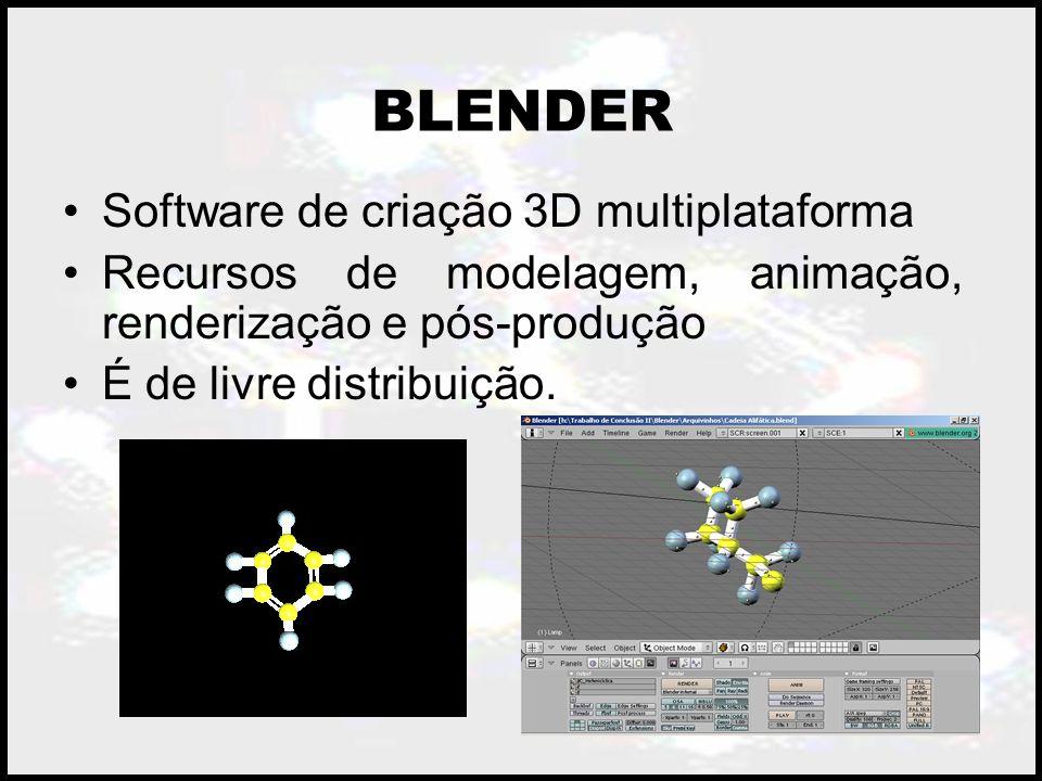 BLENDER Software de criação 3D multiplataforma