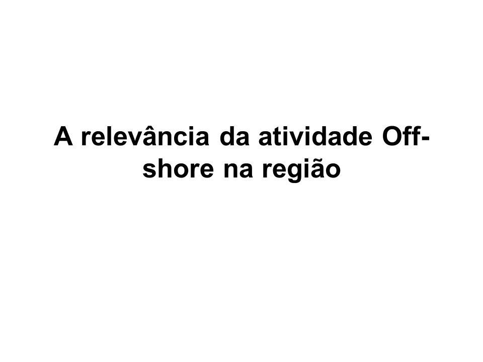 A relevância da atividade Off-shore na região