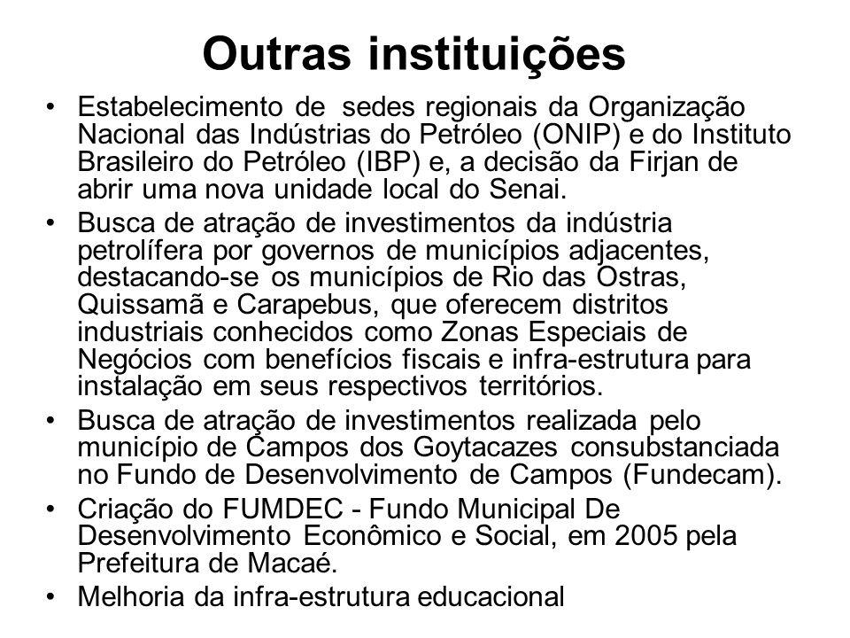 Outras instituições