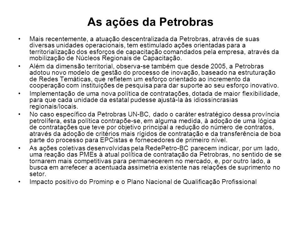 As ações da Petrobras